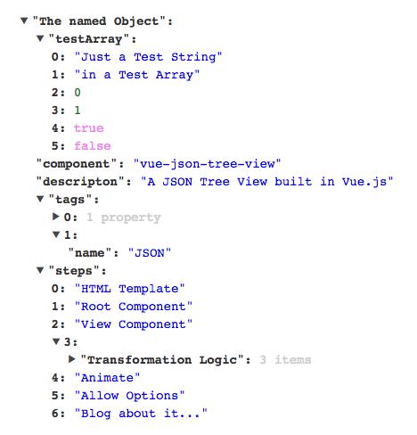 JSON Tree View Component For Vue js - Vue js Script