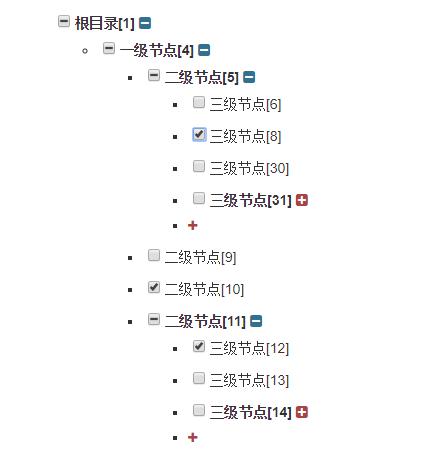 Dynamic Tree Component For Vue js - Vue js Script