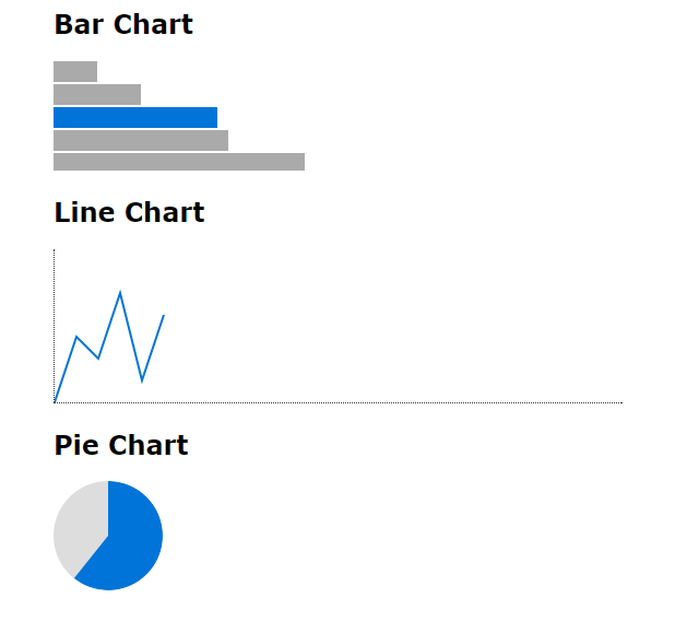 Simple svg chart library for vuejs vuejs script simple svg chart library for vuejs ccuart Choice Image