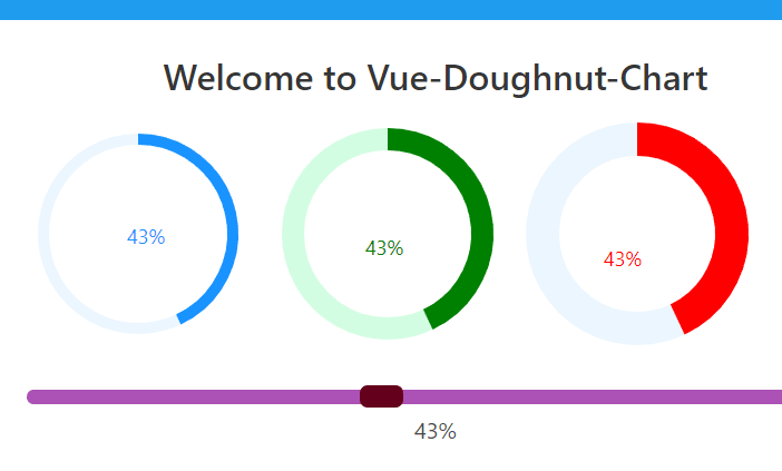 Vue Dynamic Doughnut Chart Component - Vue js Script