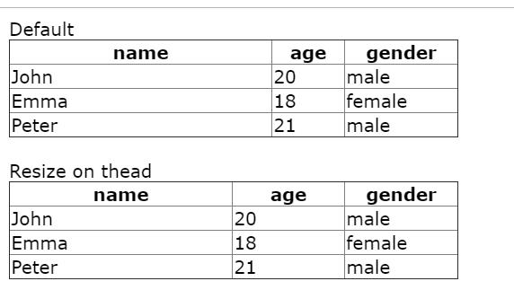 Resizable Table Columns In Vue js - Vue js Script