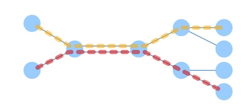 Interactive Network Graph Visualization Component